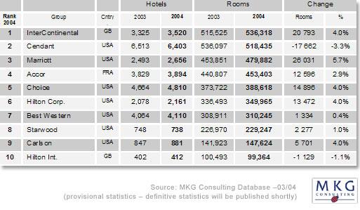 Avianca Holdings S.A. - AnnualReports.com