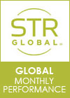 STR global hotel performance for April 2009