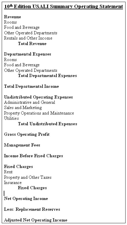 uniform system of accounts for the lodging industry pdf