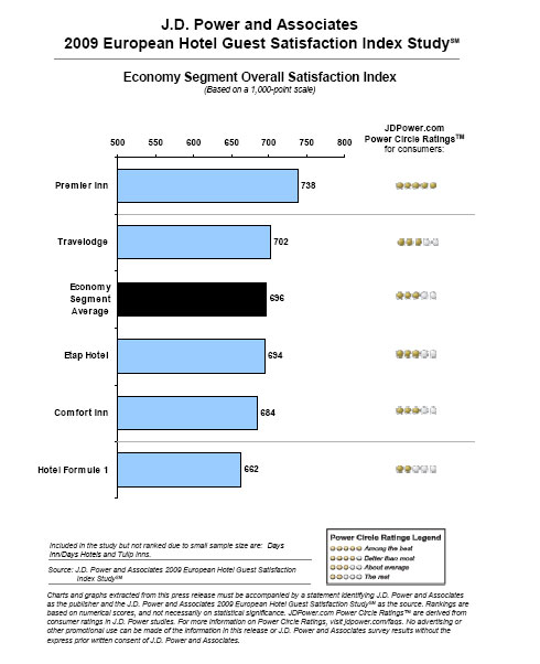 hotel satisfaction index It is important to identify these new hotel attributes and measure guests level of satisfaction and the impact of these attributes on overall guest satisfaction.