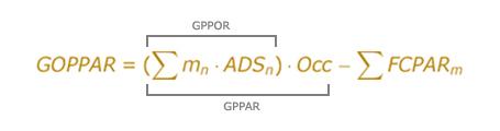 Equation for The Goppar Model
