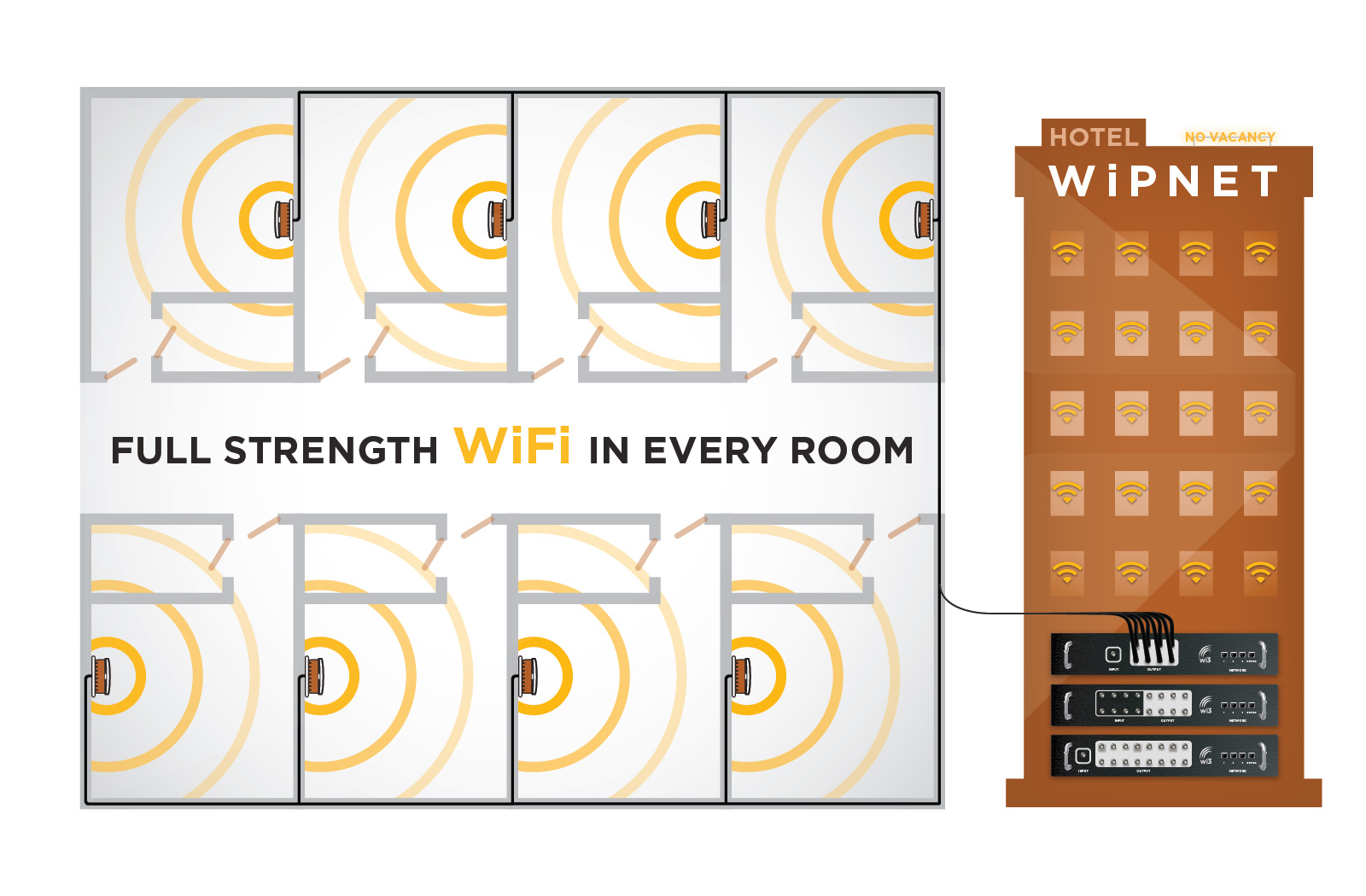 Award winning wi3 to unveil wipnet wifi for the for Hotel network design