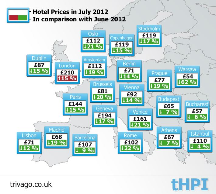 Hotel Prices Rise 26 During London 2017 Olympics