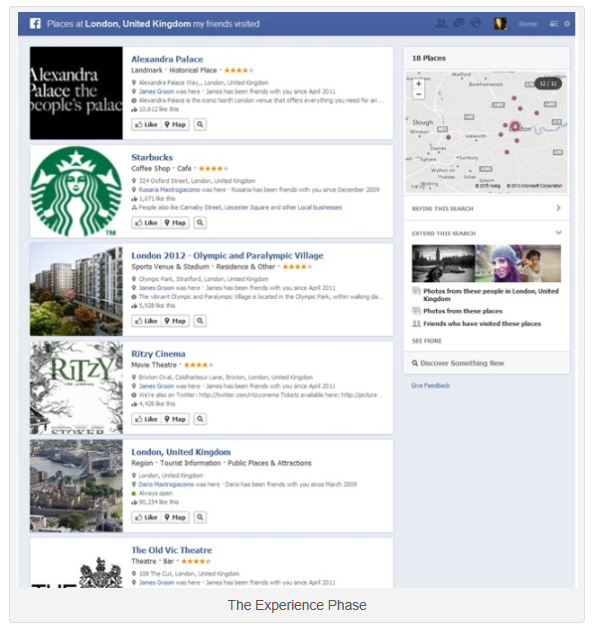 From Dreaming to Booking: How Facebook Graph Search Plays a Role for Hotels in the Travel Planning Process