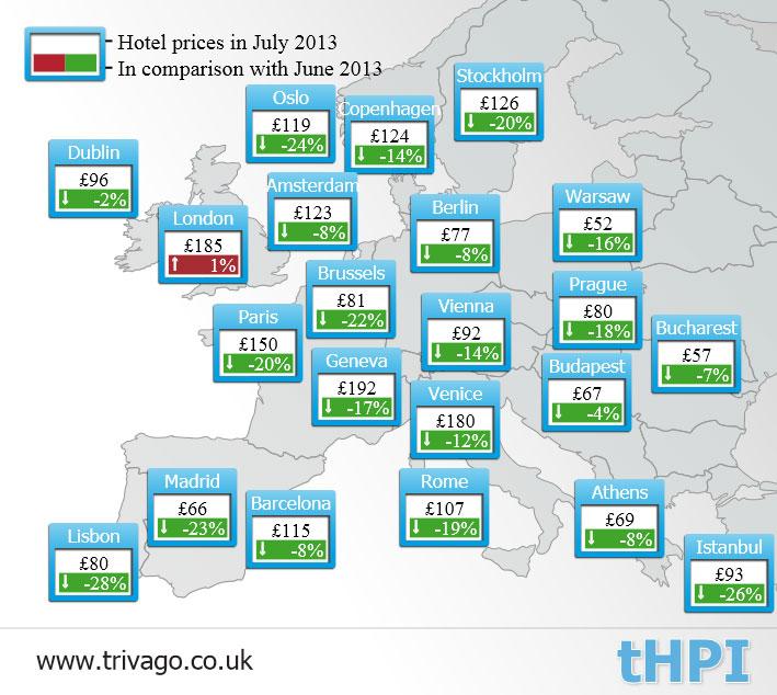 Trivago Hotel Price Index July 2017