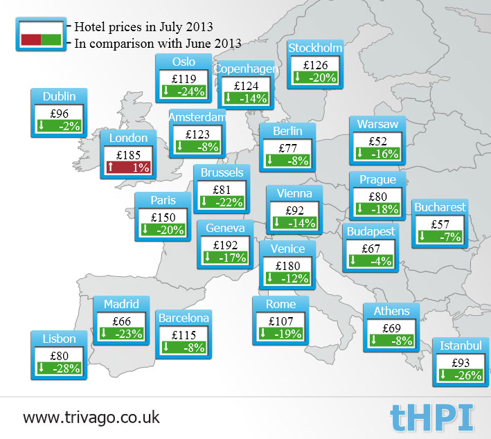 Trivago Hotel Price Index July 2017