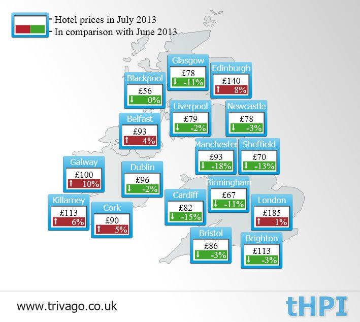 Trivago Europe Hotel Price Index July 2013 Hospitality Net