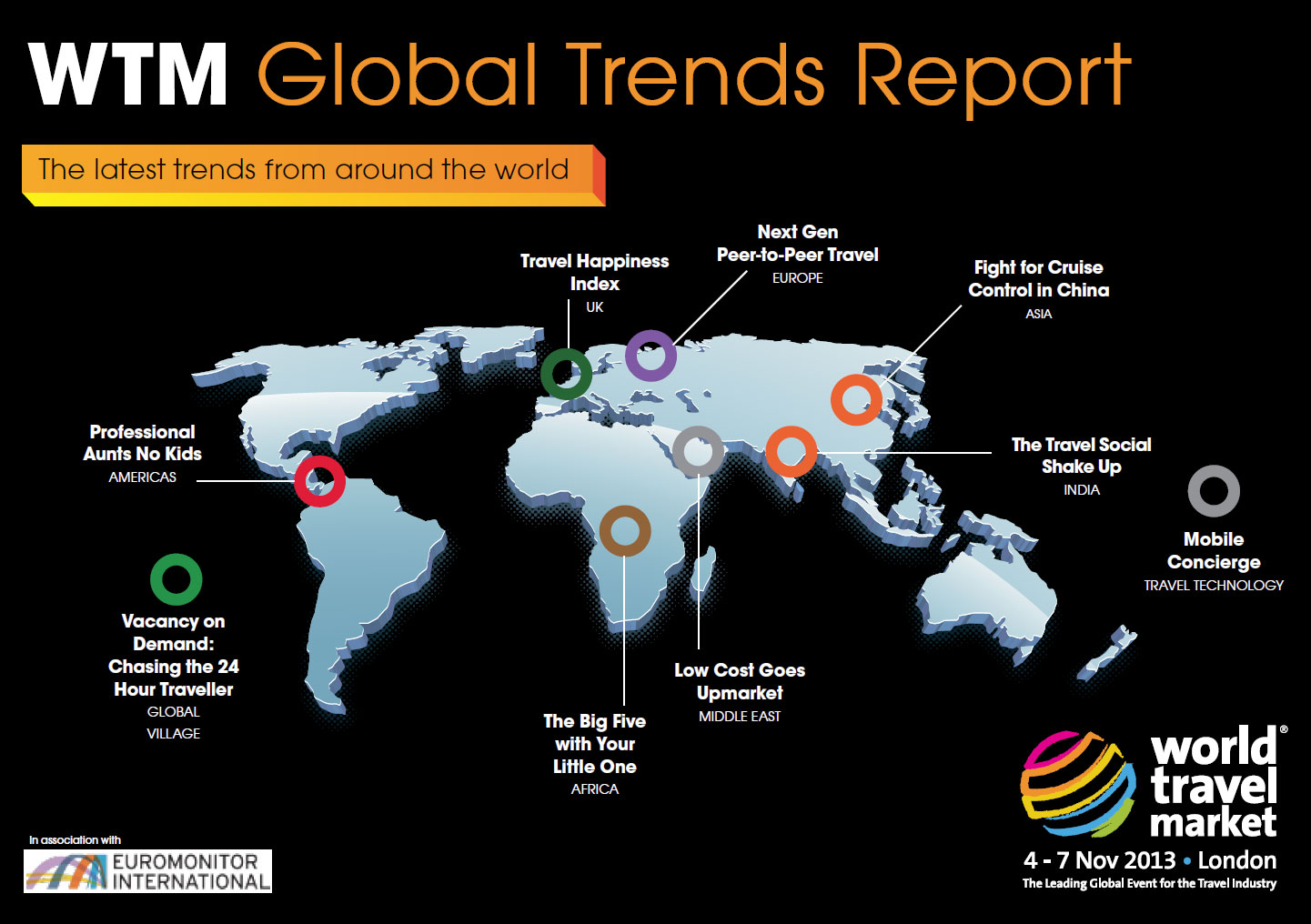 The impact of global trends on hospitality industry