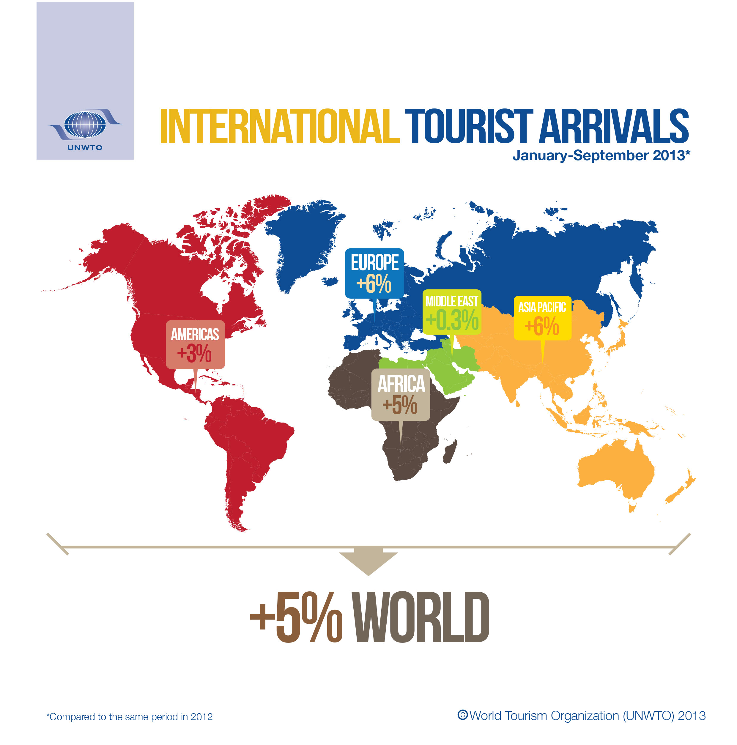 International tourism an engine for the economic recovery unwto international tourism an engine for the economic recovery unwto reports publicscrutiny Choice Image