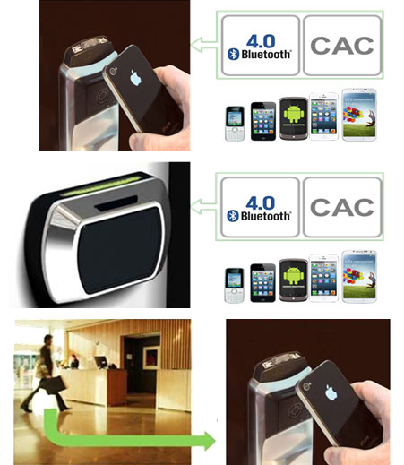 Your Mobile Phone Becomes Your Room Key with OpenWays Mobile Key DUAL including Bluetooth Smart