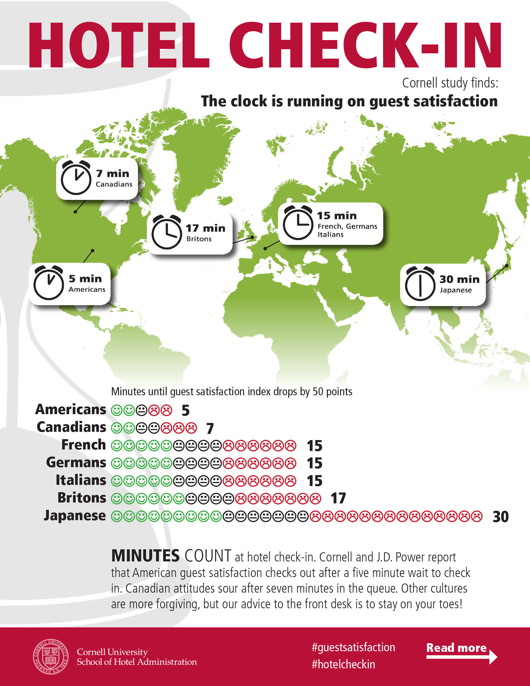 Lost in Translation: Cross-Country Differences in Hotel Guest Satisfaction