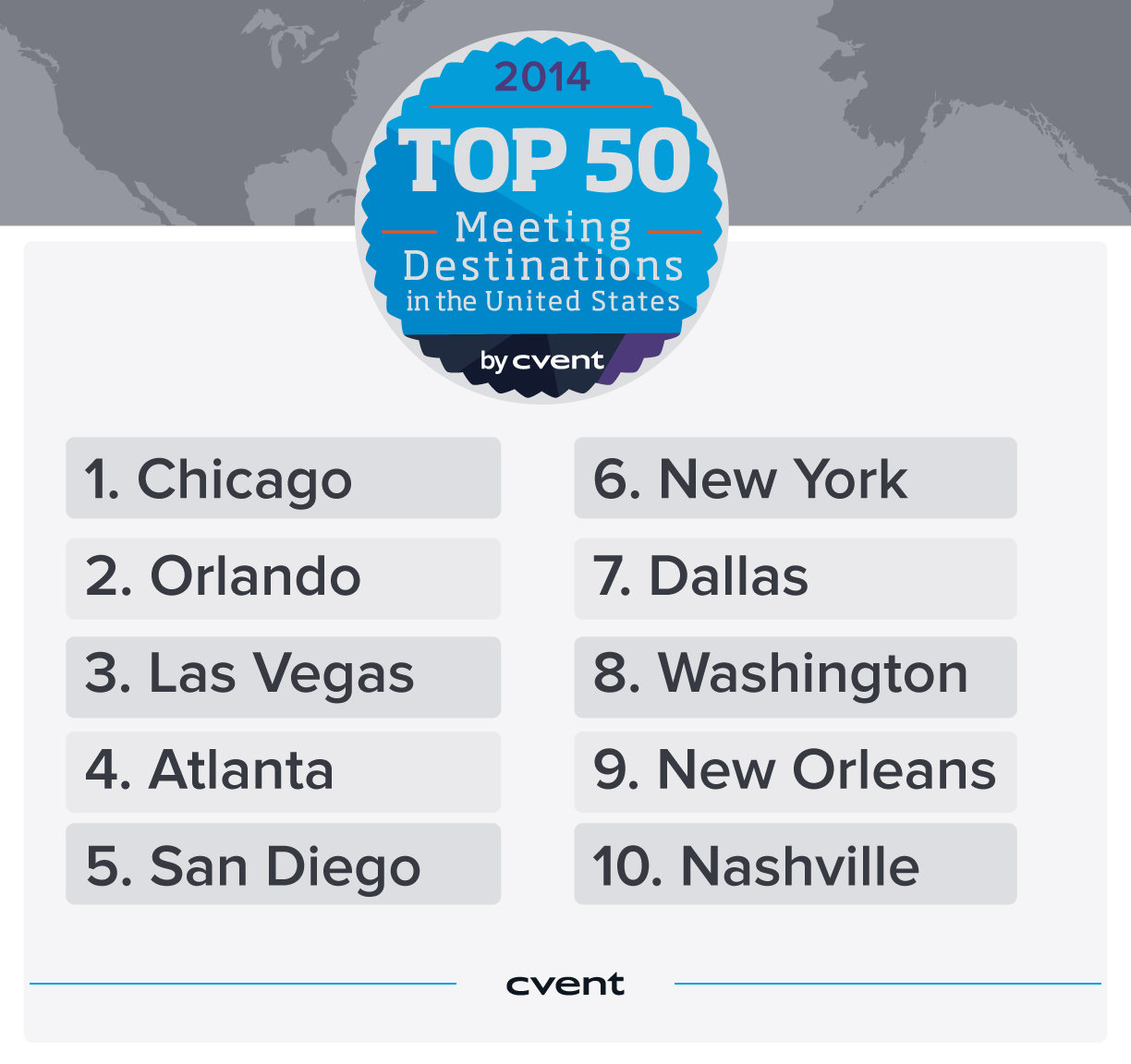 Cvent Reveals 2014 List of Top 50 Meeting Destinations in the United States
