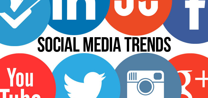 Image result for images of social media trend