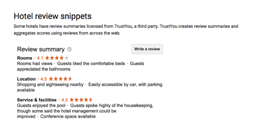 the facts about hotel review scores and rankings on google