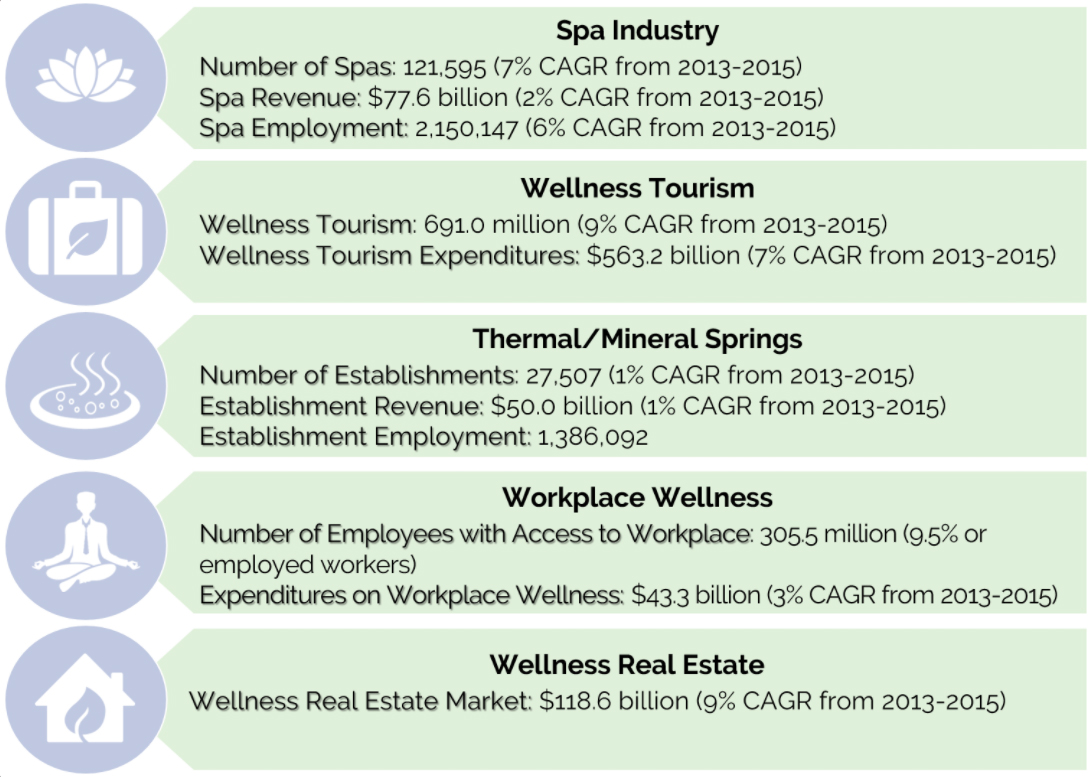 Key Drivers for Hotel and Resort Spa Profitability |  By Mia A. Mackman and Ryan Wall