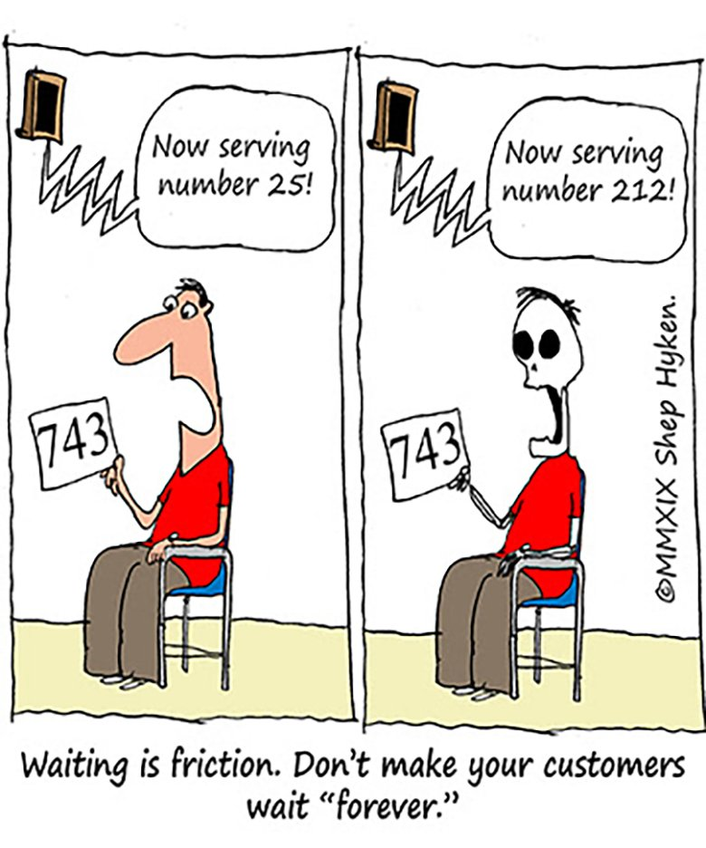 Groovy Five Ways To Eliminate Customer Service Friction By Shep Home Interior And Landscaping Ologienasavecom