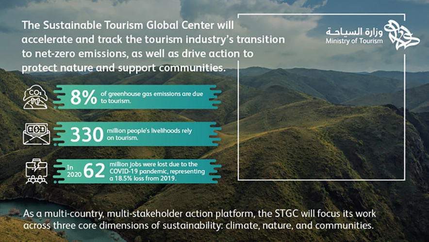 hospitalitynet.org - New Global Coalition Will Accelerate Tourism Industry's Transition to Net Zero