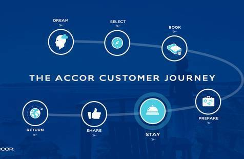 "Accor launches its digital transformation - ""Leading Digital Hospitality"""