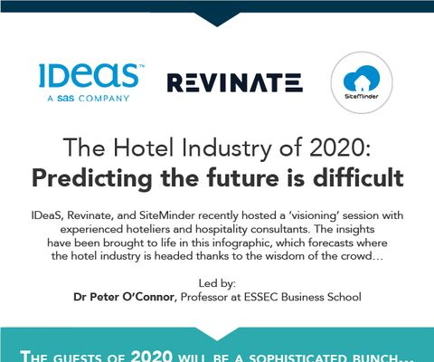 New study reveals hoteliers envision similar industry technology in 2020 as ten years ago