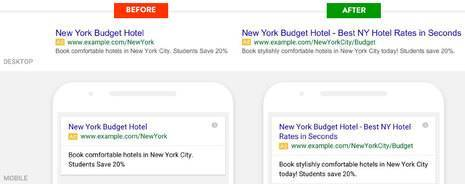 The 8 Biggest Reasons the Search Landscape is Shifting for Hotels | By Hollie Faulkner