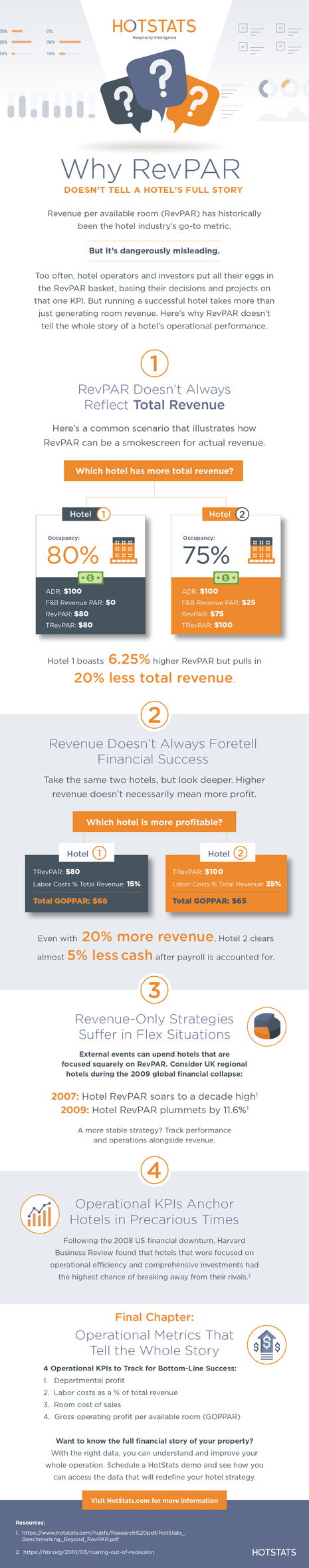 [Infographic] Why RevPAR Doesn't Tell a Hotel's Full Story
