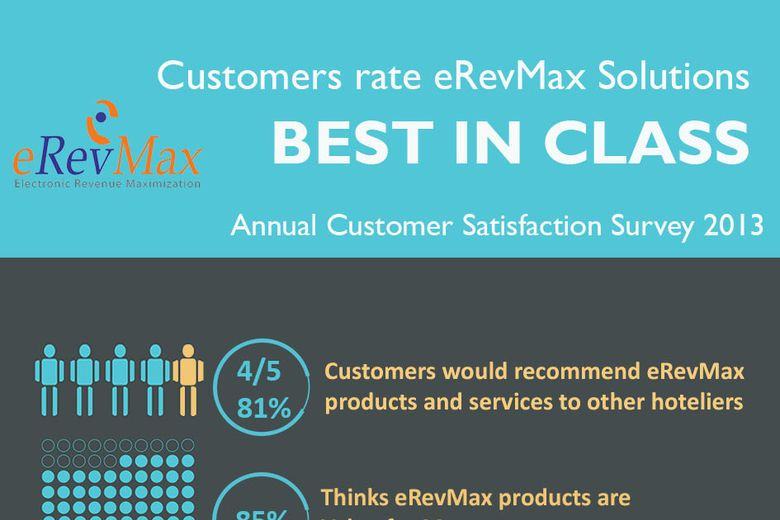 Annual Customer Satisfaction Survey 2013