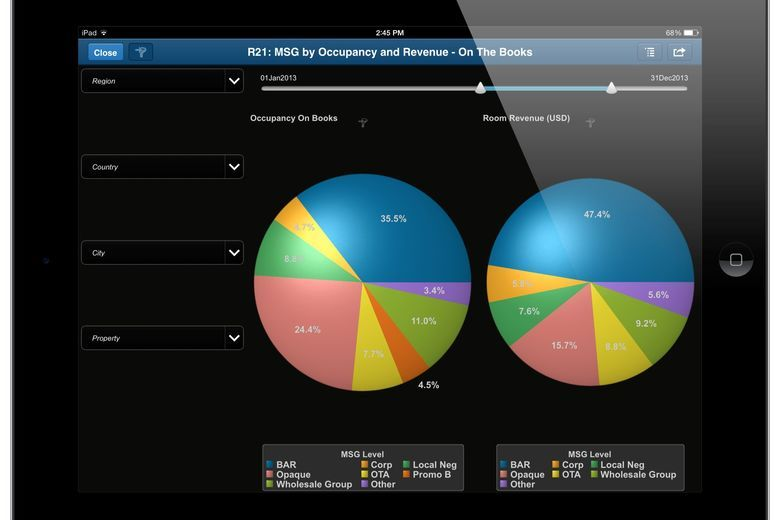 IDeaS Revenue Performance Insights on the iPad
