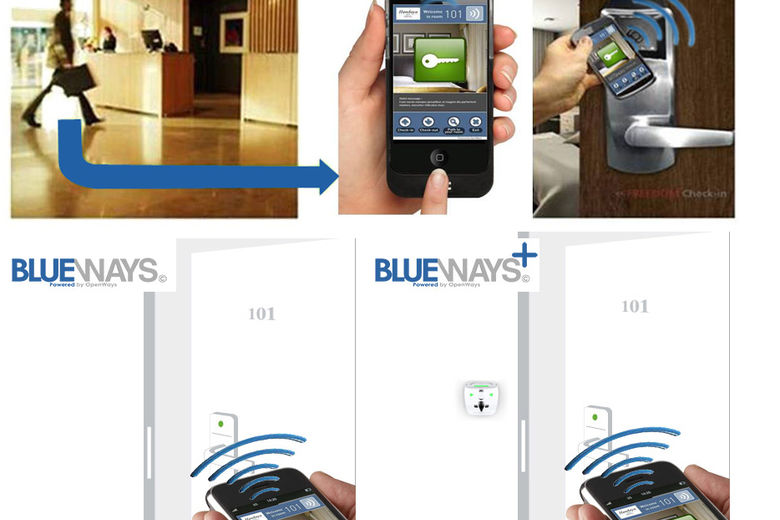 Global Mobile Key Leader OpenWays Bringing the Power of Bluetooth© 4.0 (BLE) in a NEW Solution with BlueWays and BlueWays+