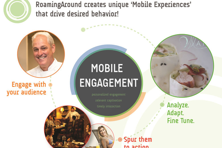 How 'Engaging' is Your Mobile Strategy?