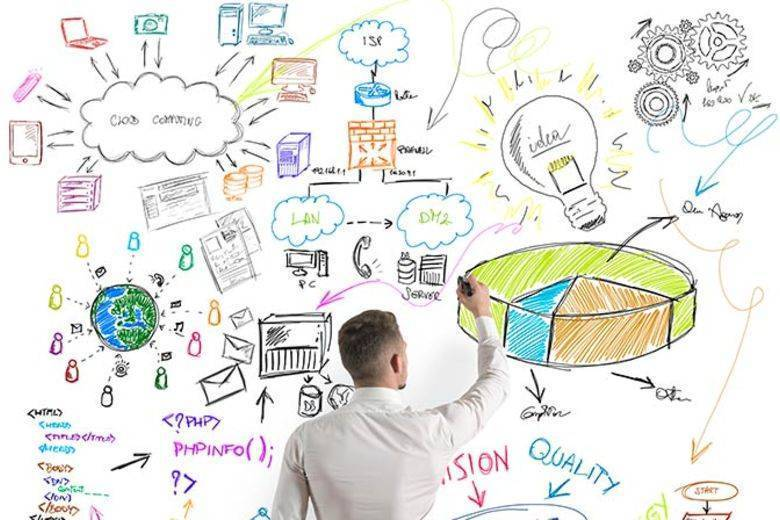 Hints for creating a successful Hotel Marketing Plan   By Torsten ...