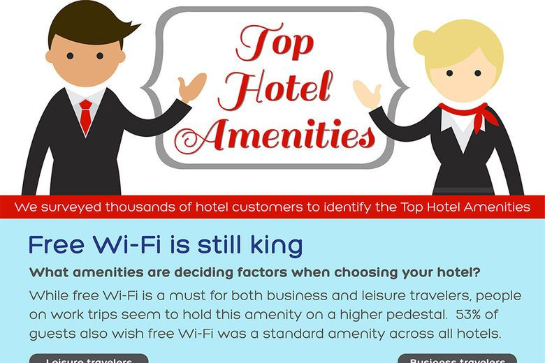 Infographic] Free Wi-Fi Reigns but Wanes as Top Hotel Amenity...