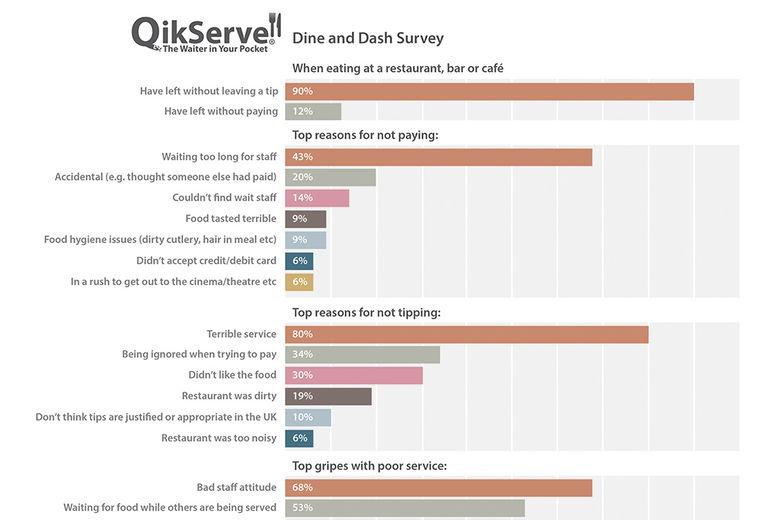 restaurant survey card