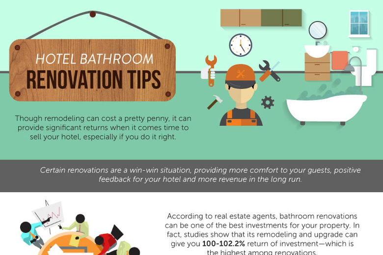 Remodel Bathroom Return On Investment hotel bathroom renovation tips [infographic]