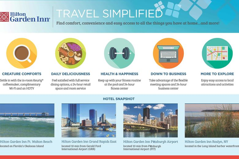Travel Simplified: Hilton Garden Inn Welcomes Travelers to New Hotels in Florida, Michigan, Pennsylvania and New York