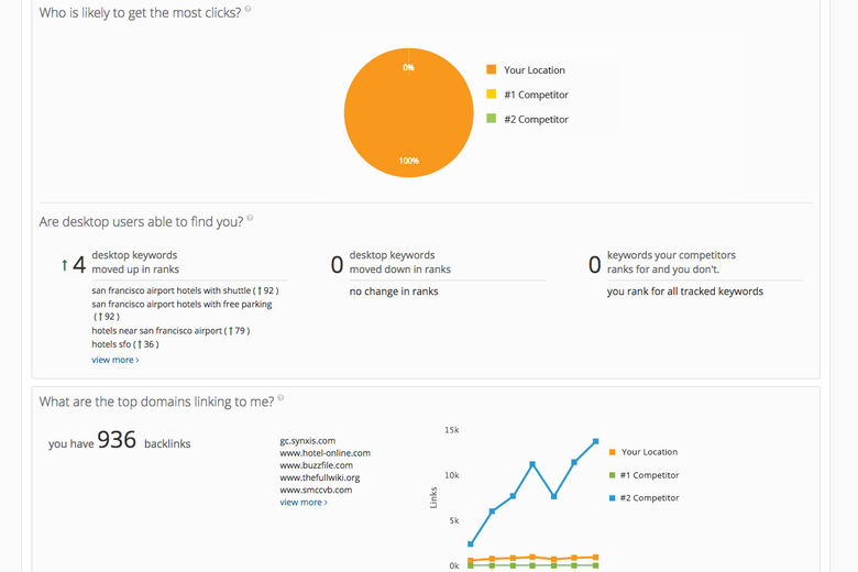Milestone announces new intuitive dashboard for Insights software