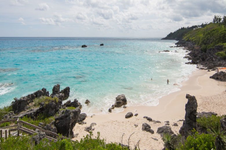 Market Pulse: Bermuda, the Host Island for CHICOS 2017 | By Kristina M. D'Amico
