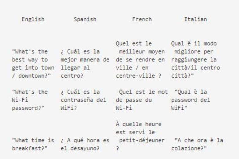 how to say write stories in spanish