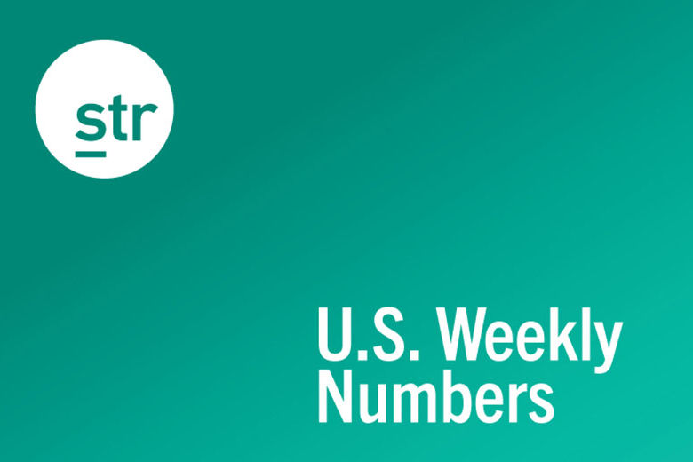 STR: US Hotel Results For Week Ending 19 January
