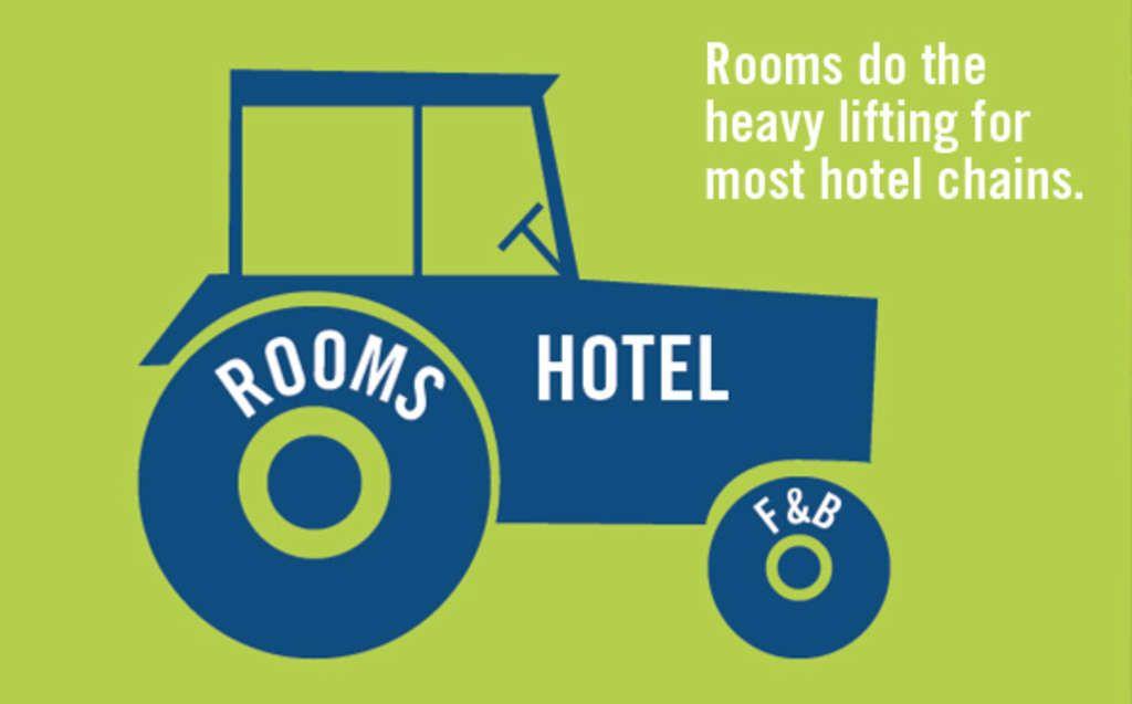 Food & Beverage Profitability – Hotel Chain's Achilles Heel