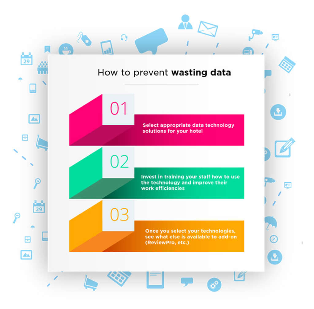 Reducing Data Waste in Hotels