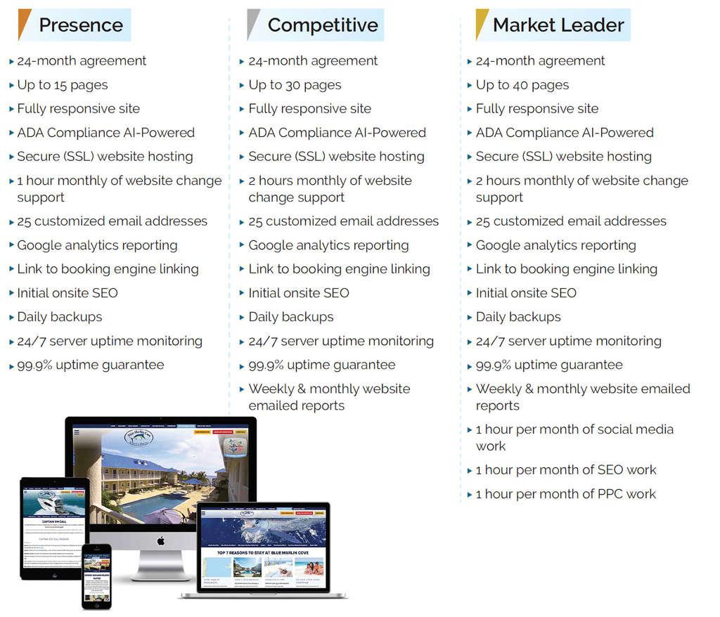 Lodging Interactive aide les propriétés 2 et 3 étoiles à prospérer en ligne grâce à des solutions de site Web abordables
